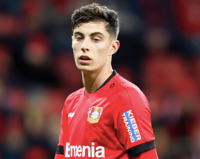 Chelsea and Bayer Leverkusen reach impasse on Kai Havertz